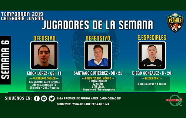 Jugadores de la sexta semana de la temporada 2019