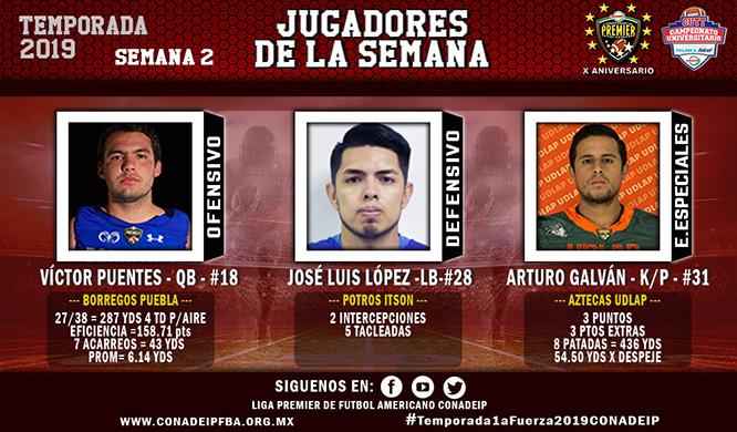 Jugadores de la Segunda Semana de la Temporada 2019