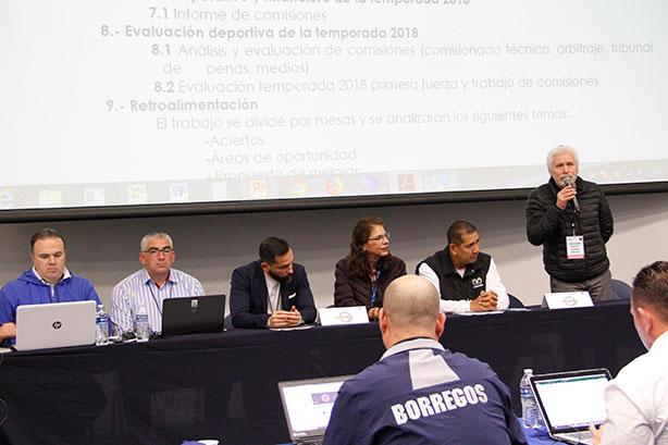 Congreso General Ordinario de Fútbol Americano de la CONADEIP