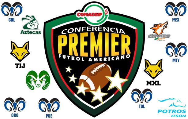 Doce equipos participarán en la temporada 2017